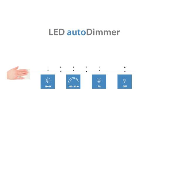 LED Deckenleuchte Contender