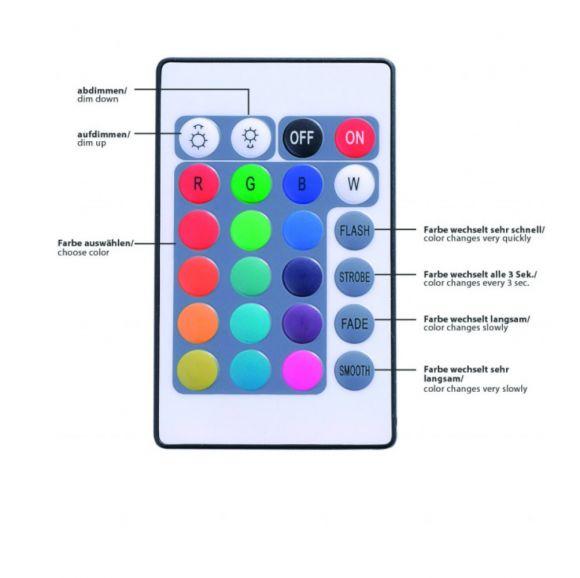 4 fl.LED Deckenlbalken Miko- RGB, CCT und Fernbedienung