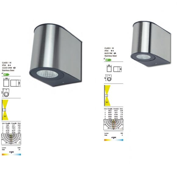 LED-Außenwandleuchte aus Edelstahl, Up & Down, Höhe 13,5cm