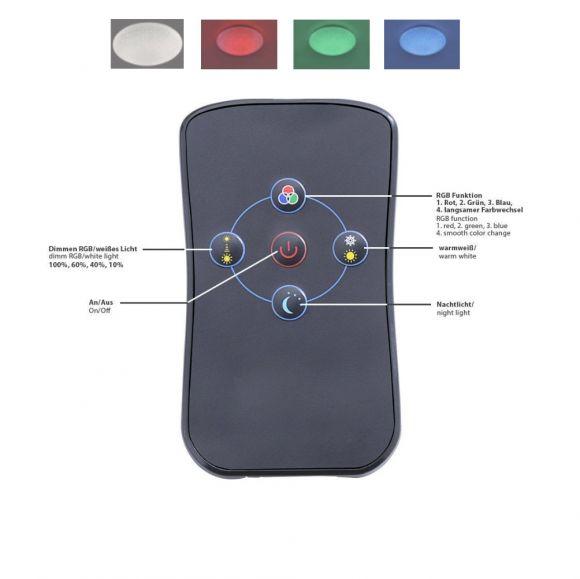 Sternenhimmel, LED Deckenleuchte, Fernbedienung, RGB Farbwechsel
