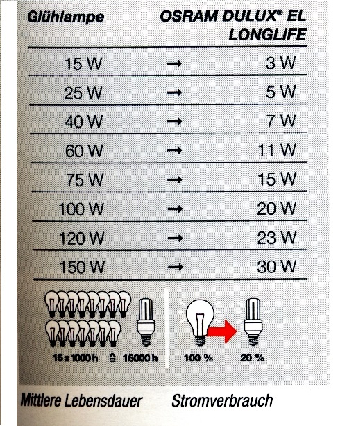 LHG Kugelleuchten, 2er Set, D = 40cm & 50cm, mit Kabel, Gartenbeleuchtung
