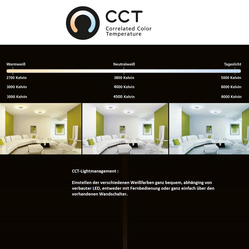 LED Deckenleuchte, mit Sternenhimmel, inkl. Fernbedienung, Farbwechsel