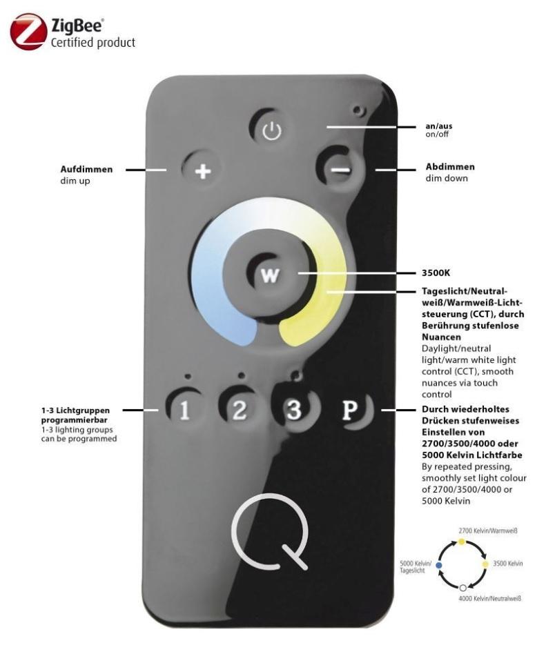 Smart Home LED-Wandleuchte Q®-Orbit