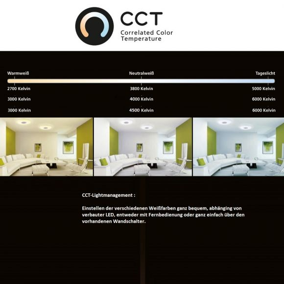 LED Deckenleuchte, Sternenhimmel, CCT- Lichtmamagement, D=35cm