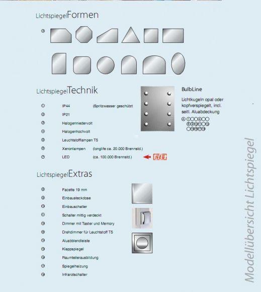 Top Light Kristallspiegel InLight, Lichtaustritt seitlich
