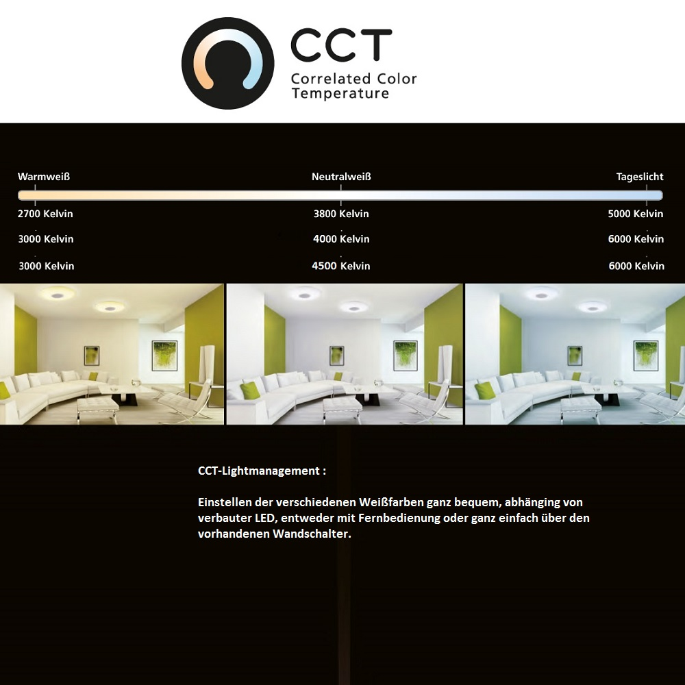 LED Deckenleuchte, Sternenhimmel, dimmbar, IP44