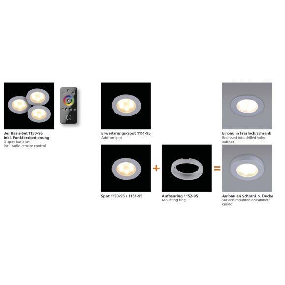 LED Einbauleuchte Q-ELLI, 3er Basisset, rund, Smart Home, Fernbedienung, RGBW